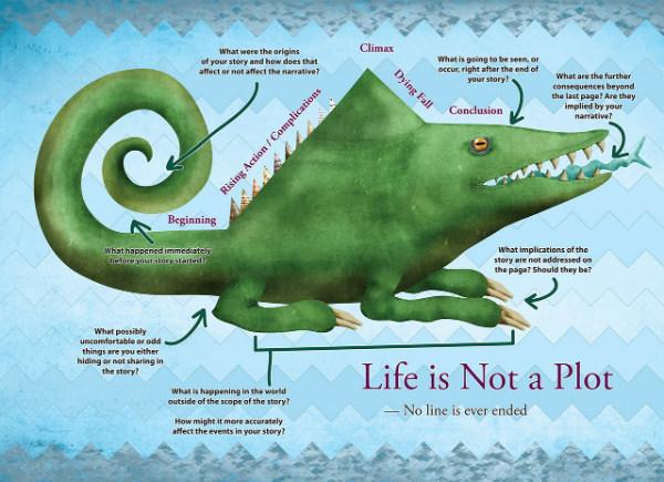 Book-Review-VanderMeer-Wonderbook-Lizard
