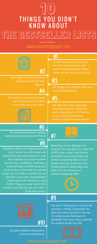 Bestseller-Lists-10-Things-You-Didnt-Know-Infographic-AME-Blog