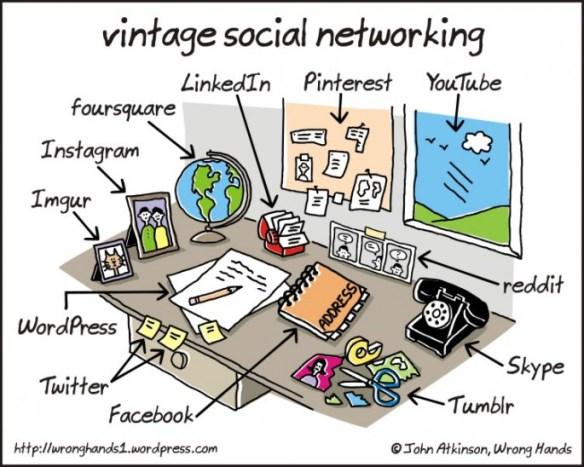 beforesocialmedia
