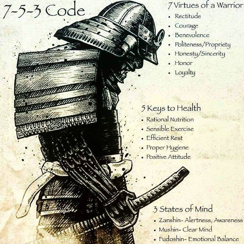 samurai virtues