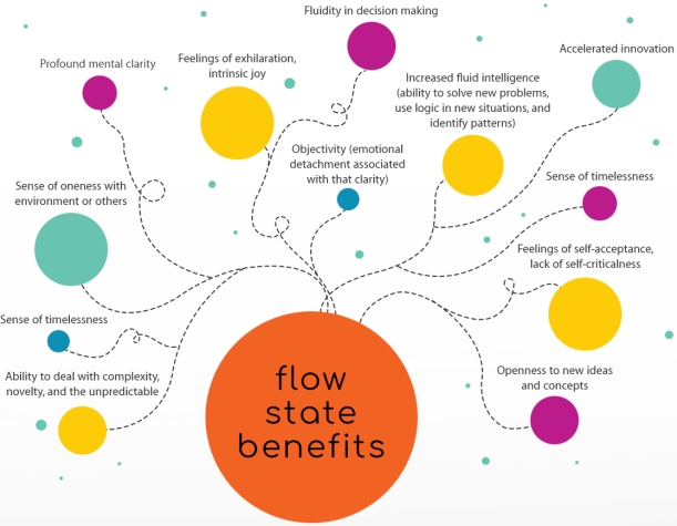 flow-state-benefits